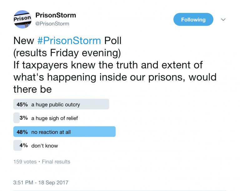 PrisonStorm Poll
